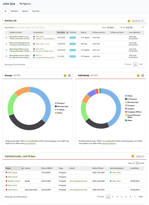 Screenshot showing a Personal Dashboard with a Lead Generation and Sales focus